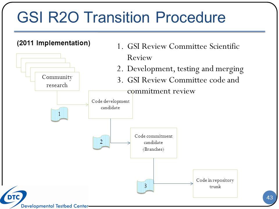 GSI R2O Transition Procedure