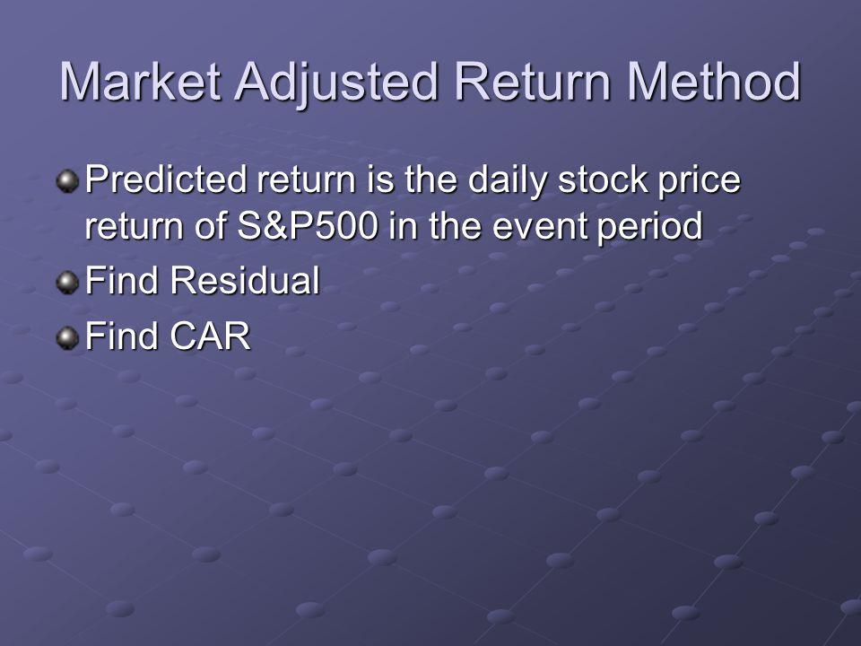 Market Adjusted Return Method