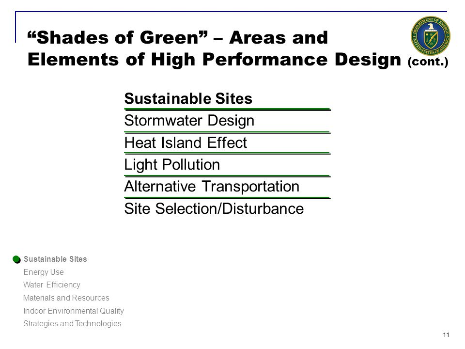 Shades of Green – Areas and Elements of High Performance Design (cont.)