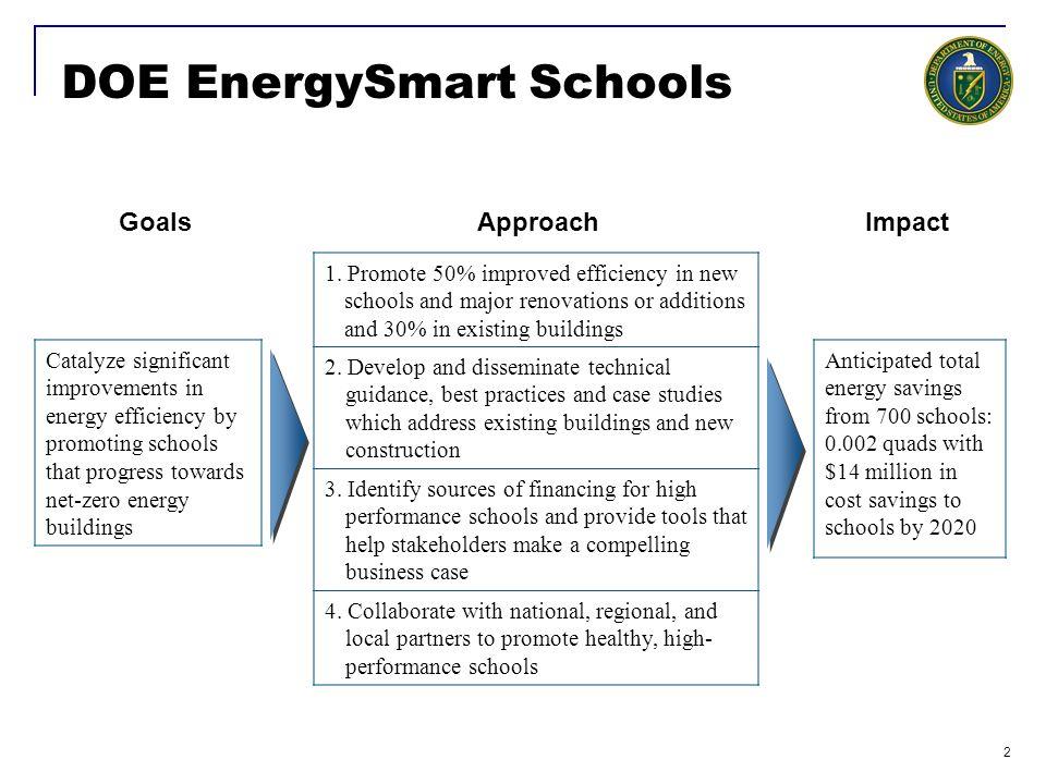 DOE EnergySmart Schools
