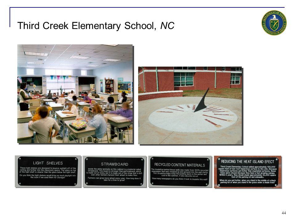 Third Creek Elementary School, NC