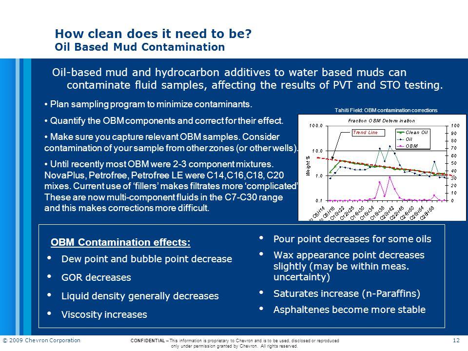 Tahiti Field: OBM contamination corrections