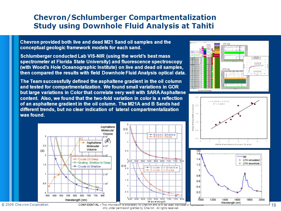 Chevron/Schlumberger Compartmentalization Study using Downhole Fluid Analysis at Tahiti