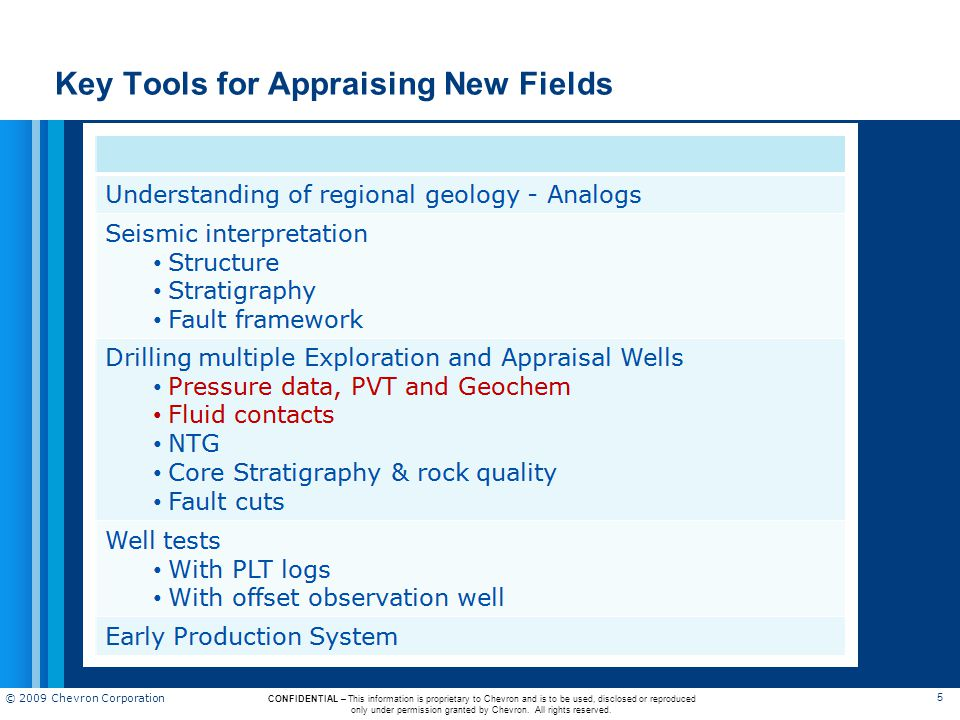 Key Tools for Appraising New Fields