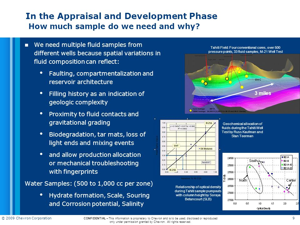 In the Appraisal and Development Phase How much sample do we need and why
