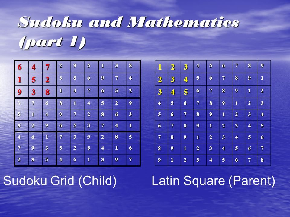Sudoku and Mathematics (part 1)