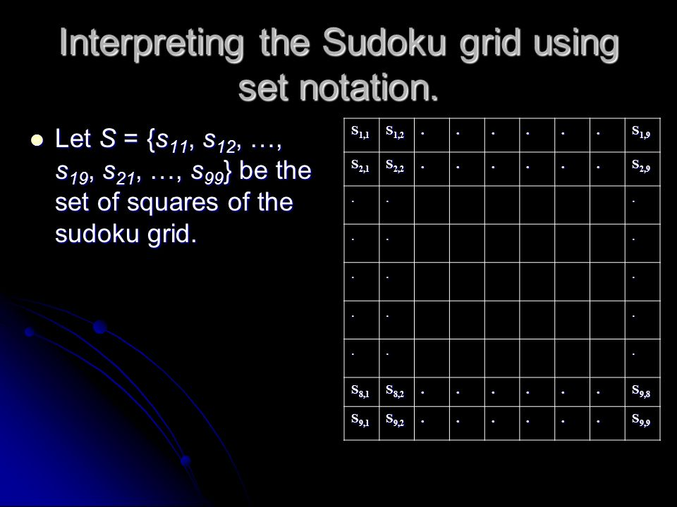 Interpreting the Sudoku grid using set notation.
