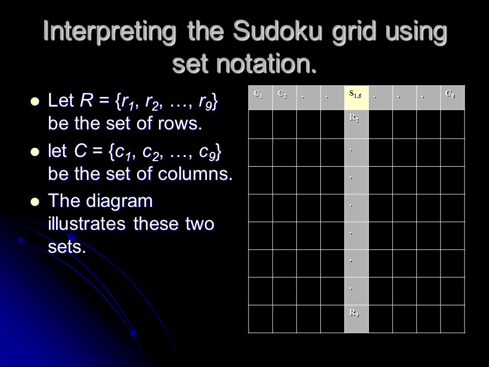 Interpreting the Sudoku grid using set notation.