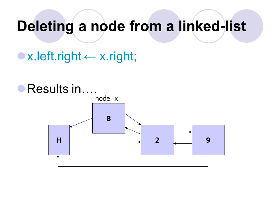 Deleting a node from a linked-list