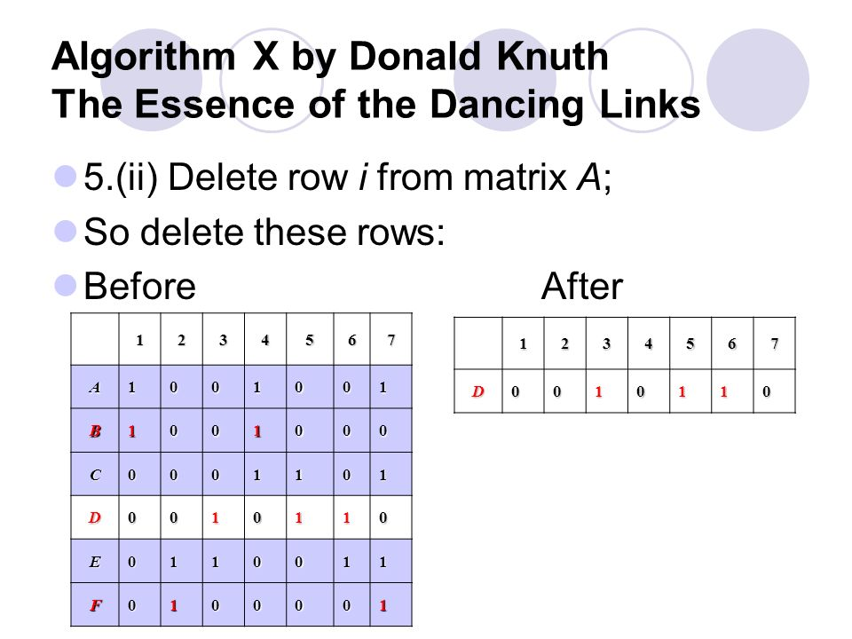 Algorithm X by Donald Knuth The Essence of the Dancing Links