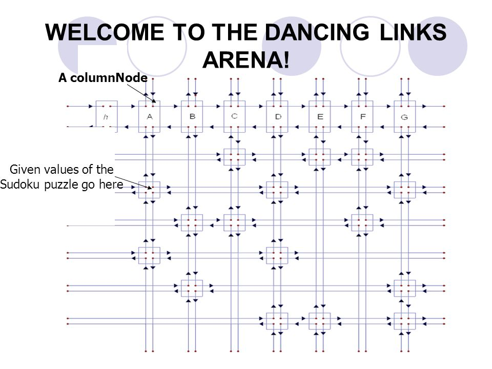 WELCOME TO THE DANCING LINKS ARENA!