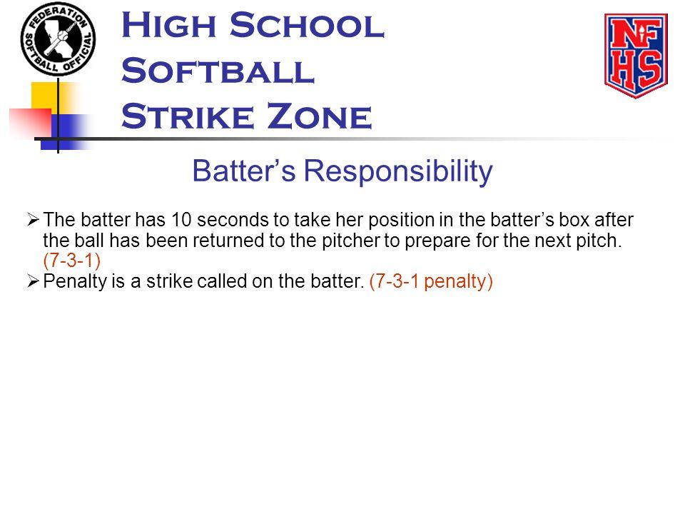 Batter's Responsibility