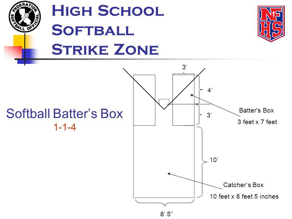 Softball Batter's Box 1-1-4