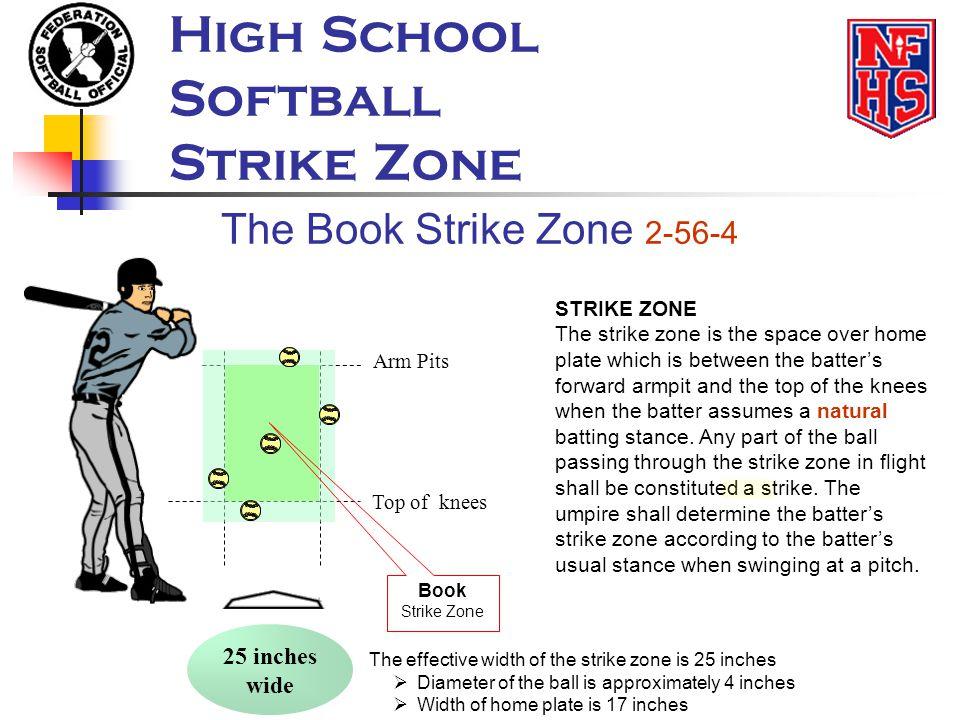 High School Softball Strike Zone The Book Strike Zone 2-56-4