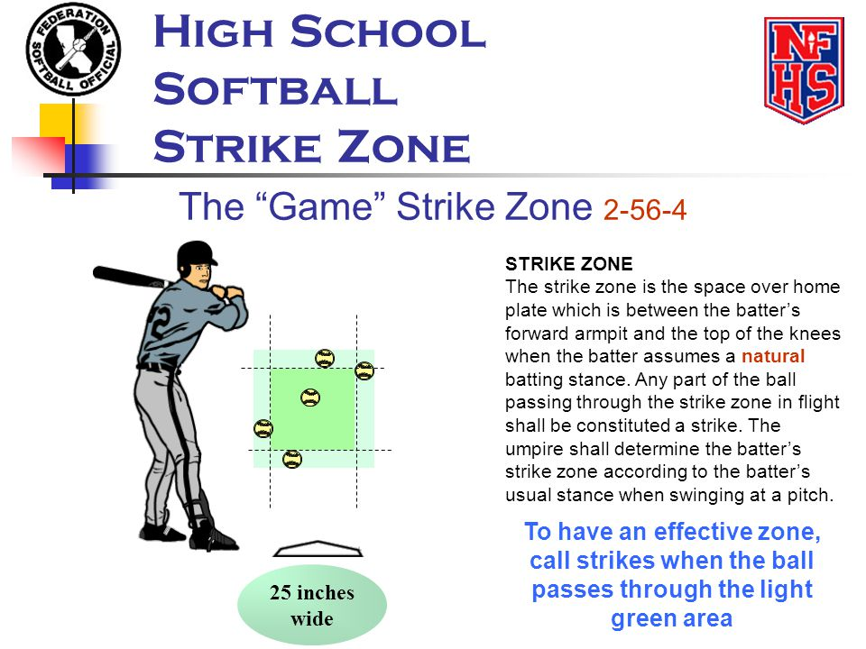 The Game Strike Zone 2-56-4