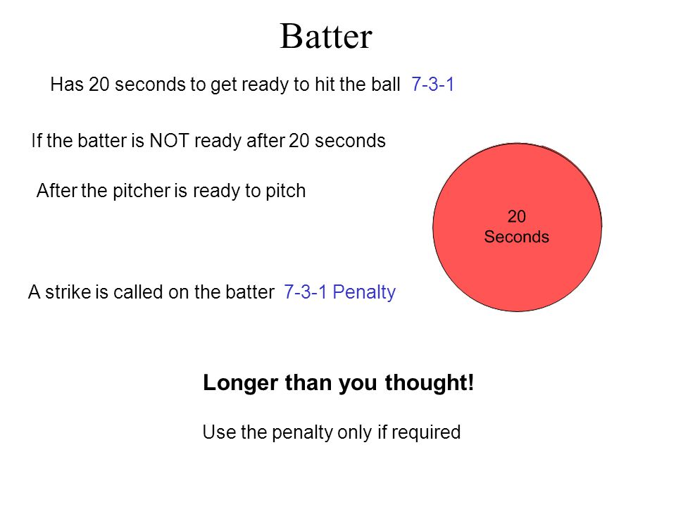 Batter Longer than you thought!