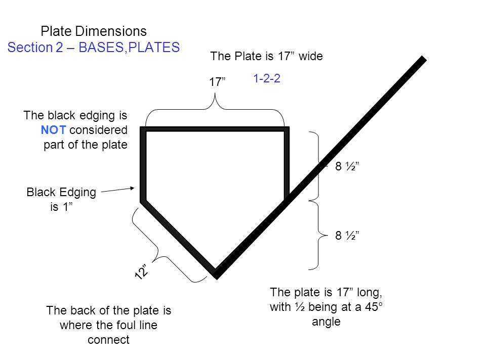 Plate Dimensions Section 2 – BASES,PLATES