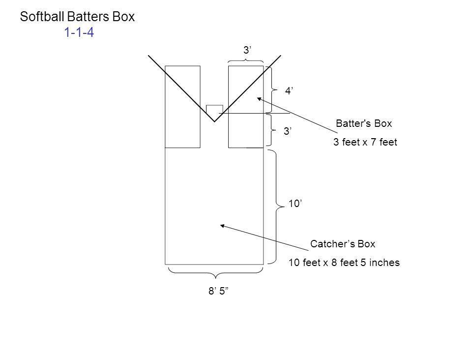 Softball Batters Box 1-1-4