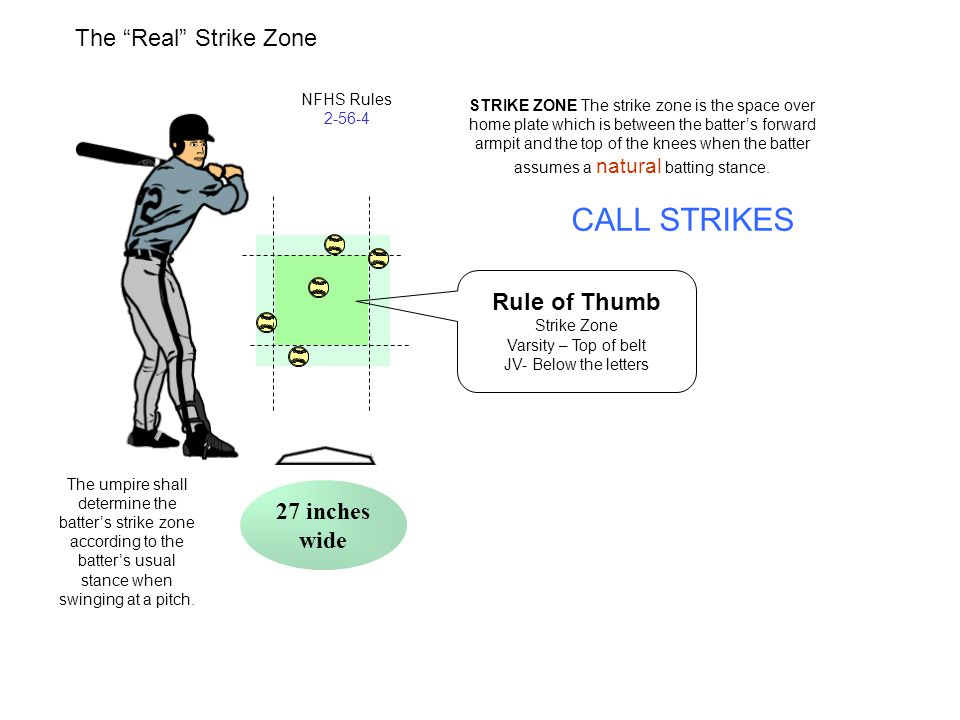 CALL STRIKES The Real Strike Zone Rule of Thumb 27 inches wide