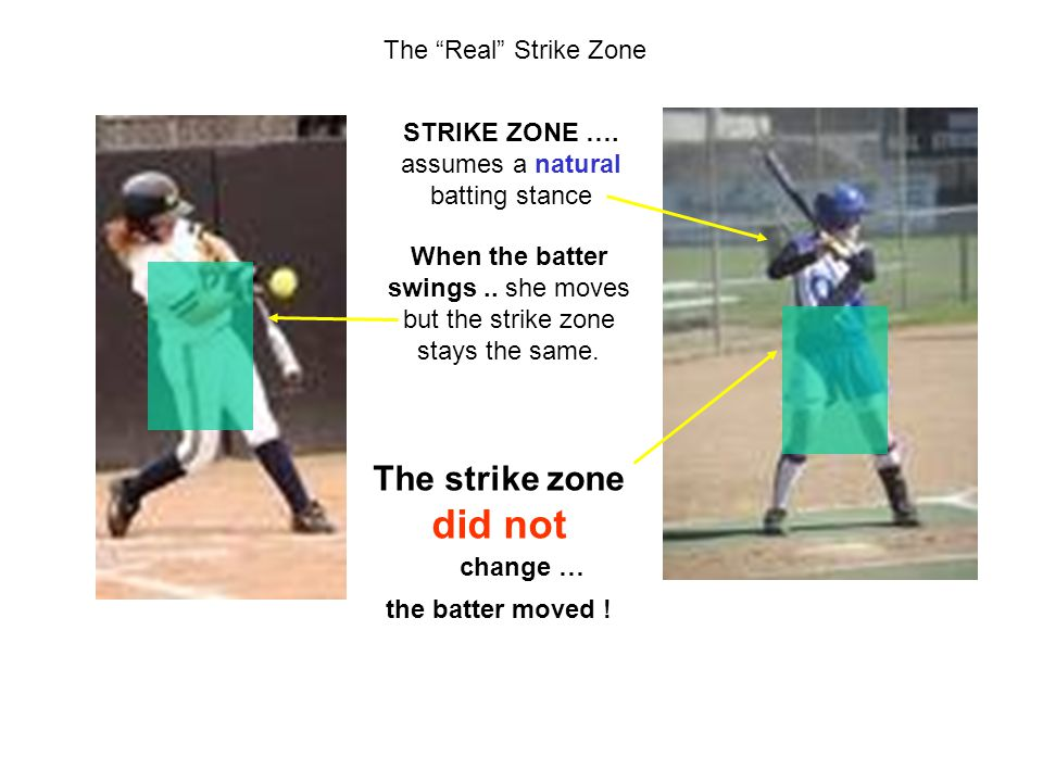 STRIKE ZONE …. assumes a natural batting stance