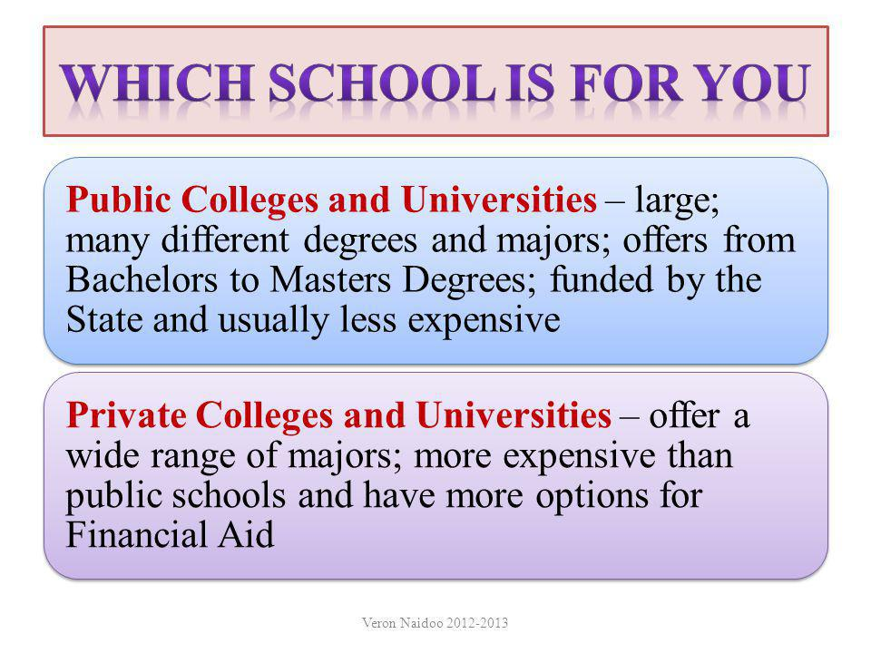 Which School is For You Veron Naidoo 2012-2013
