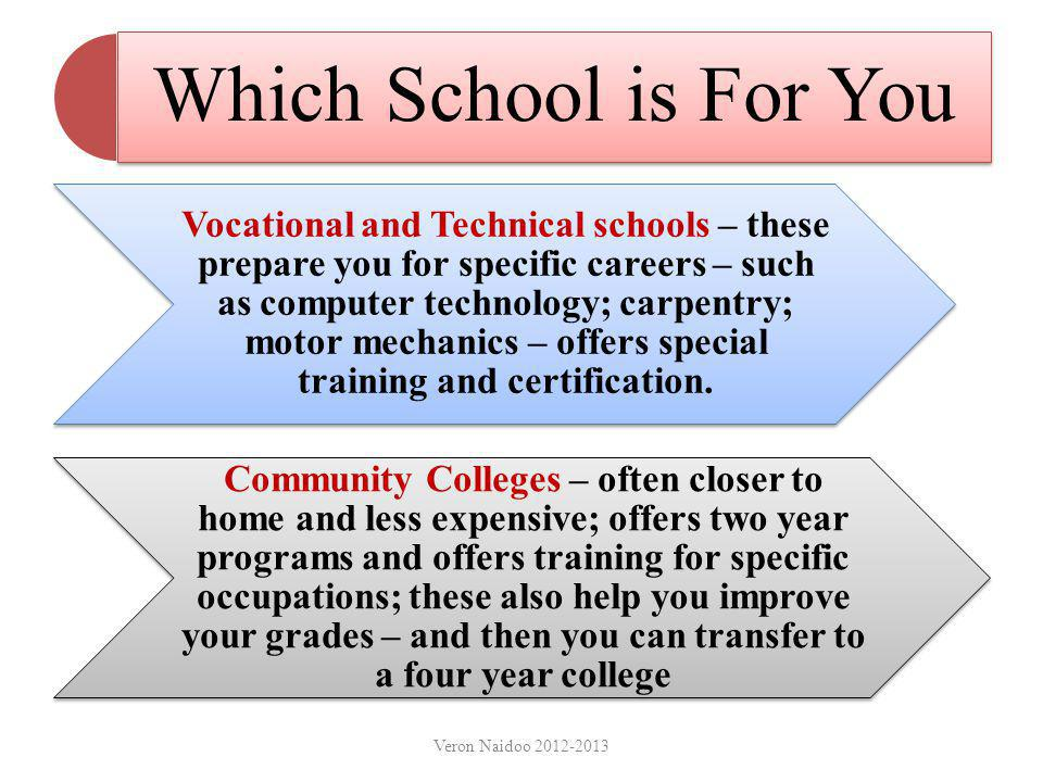 Veron Naidoo 2012-2013 Which School is For You