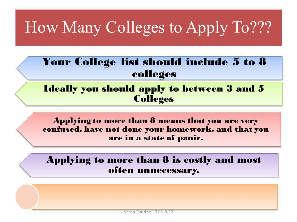 Your College list should include 5 to 8 colleges