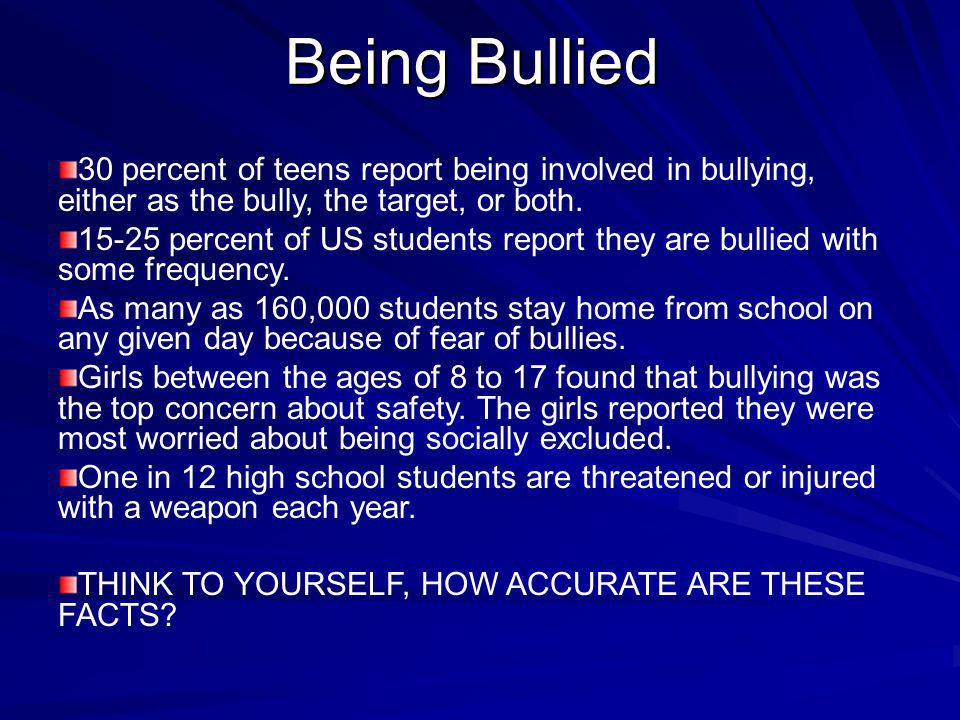 Being Bullied 30 percent of teens report being involved in bullying, either as the bully, the target, or both.