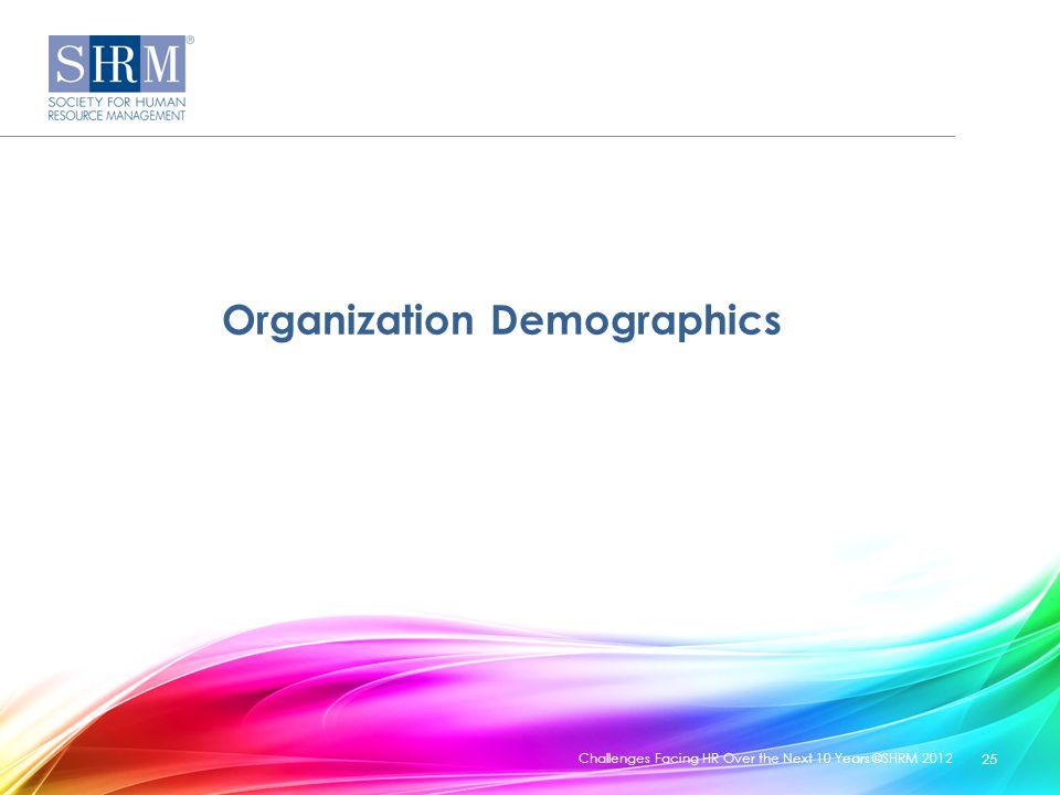 Organization Demographics