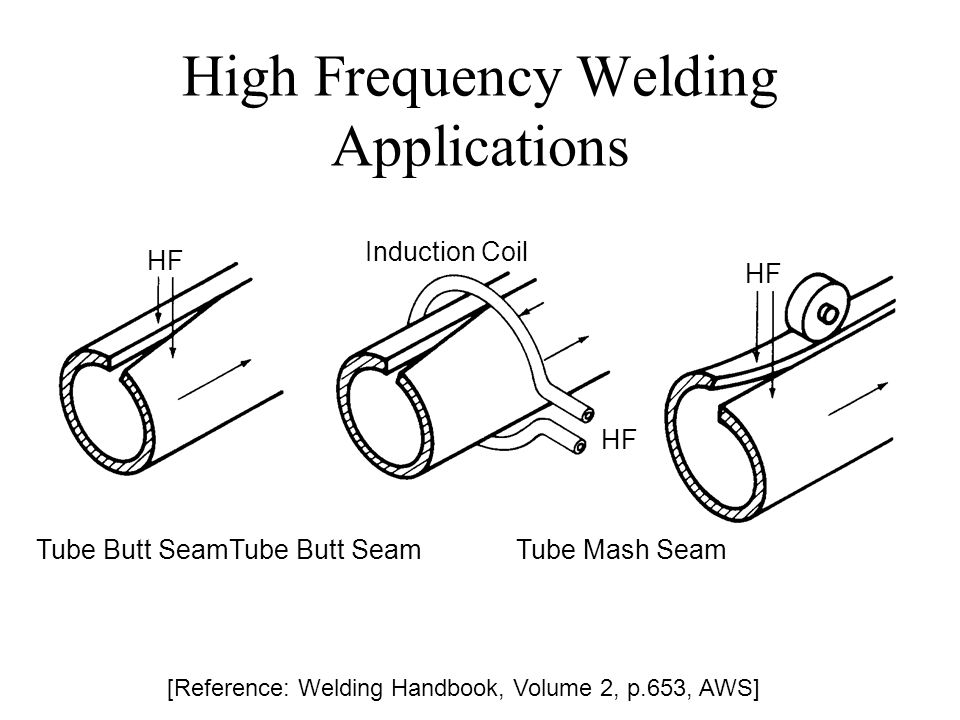 High Frequency Welding Applications
