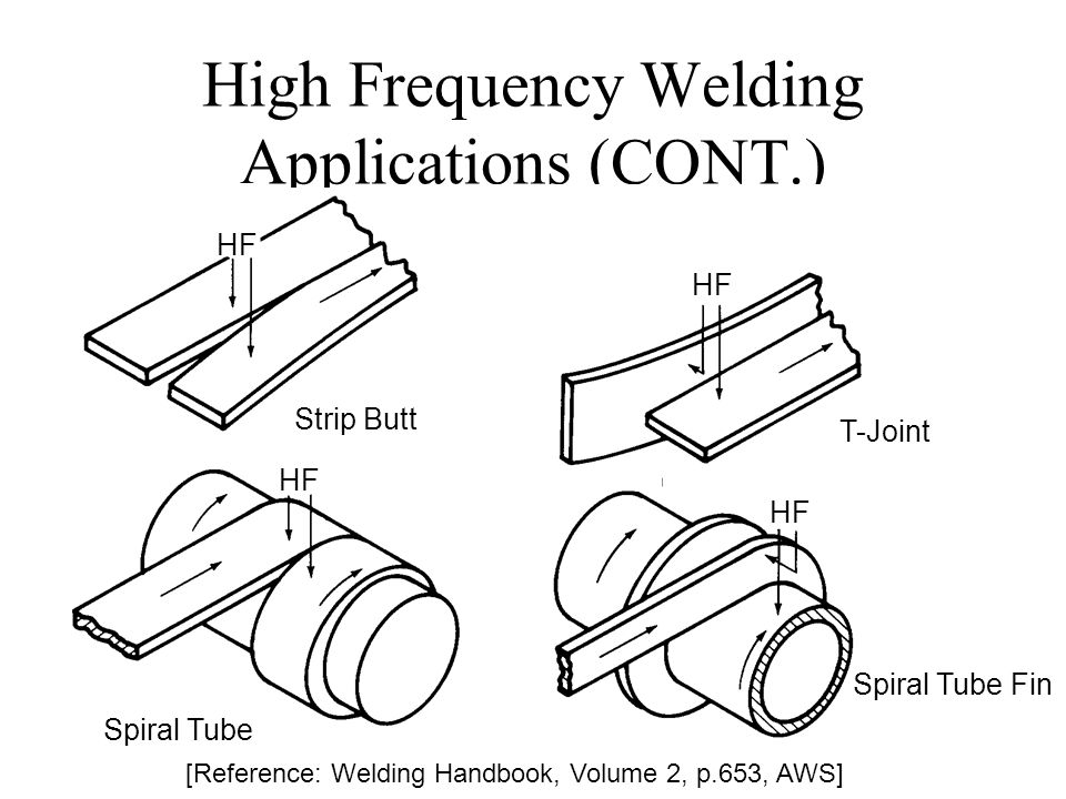 High Frequency Welding Applications (CONT.)