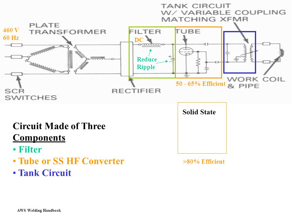 Circuit Made of Three Components Filter Tube or SS HF Converter