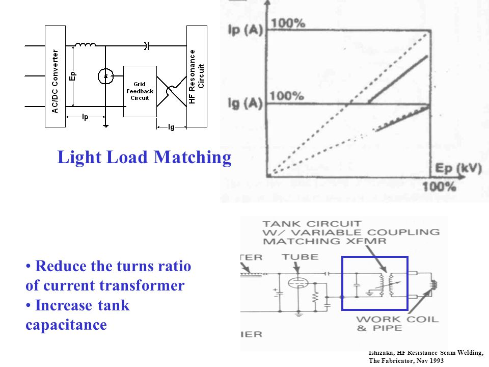 Light Load Matching Reduce the turns ratio of current transformer