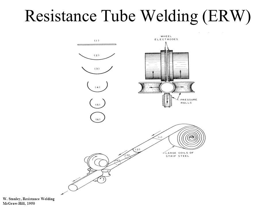 Resistance Tube Welding (ERW)