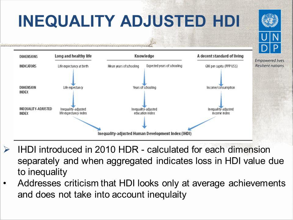 INEQUALITY ADJUSTED HDI