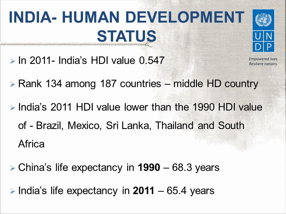 INDIA- HUMAN DEVELOPMENT STATUS