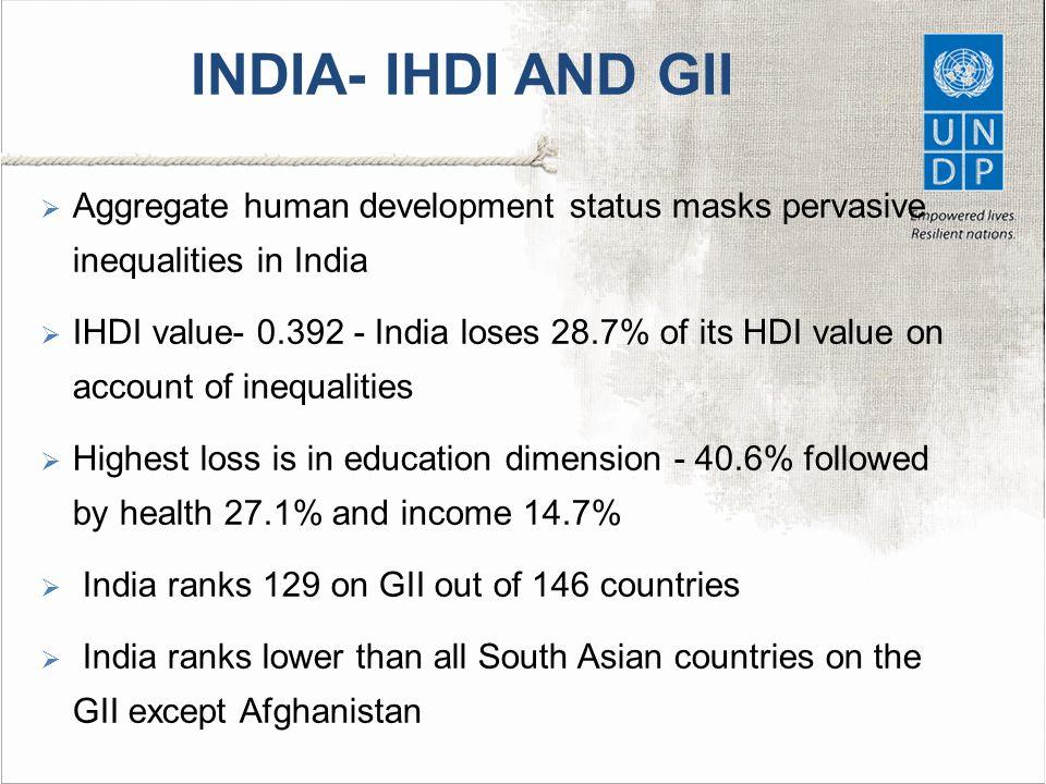 INDIA- IHDI AND GII Aggregate human development status masks pervasive inequalities in India.