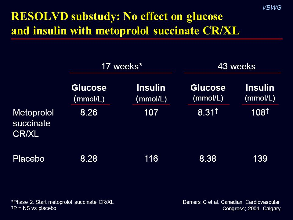 RESOLVD substudy: No effect on glucose and insulin with metoprolol succinate CR/XL