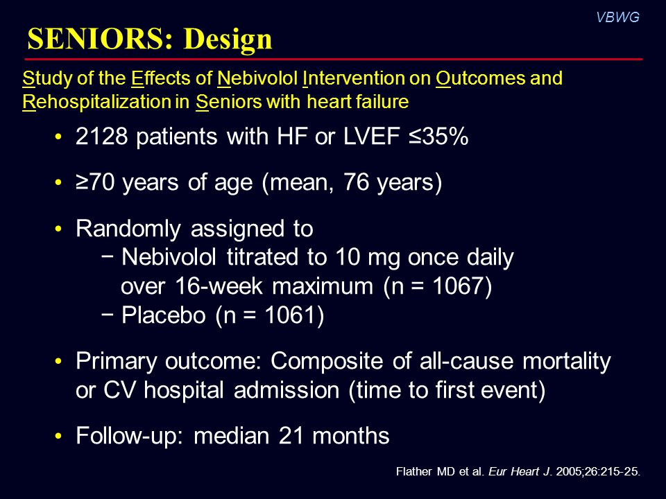 SENIORS: Design 2128 patients with HF or LVEF ≤35%