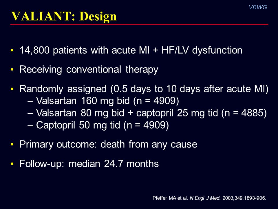 VALIANT: Design 14,800 patients with acute MI + HF/LV dysfunction