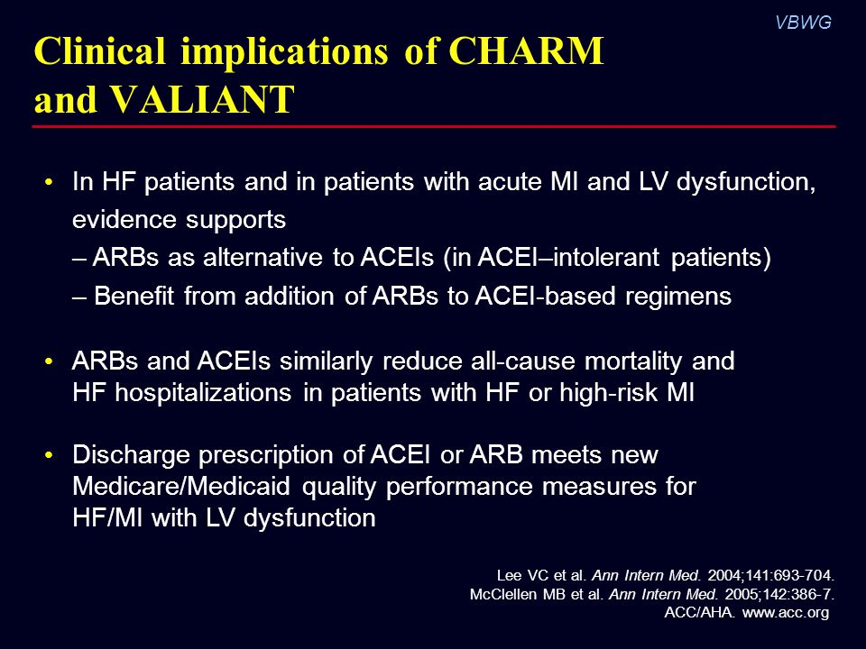 Clinical implications of CHARM and VALIANT