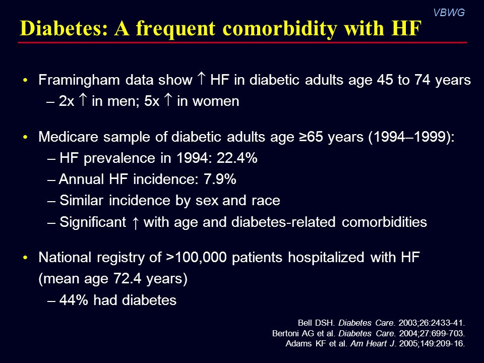 Diabetes: A frequent comorbidity with HF