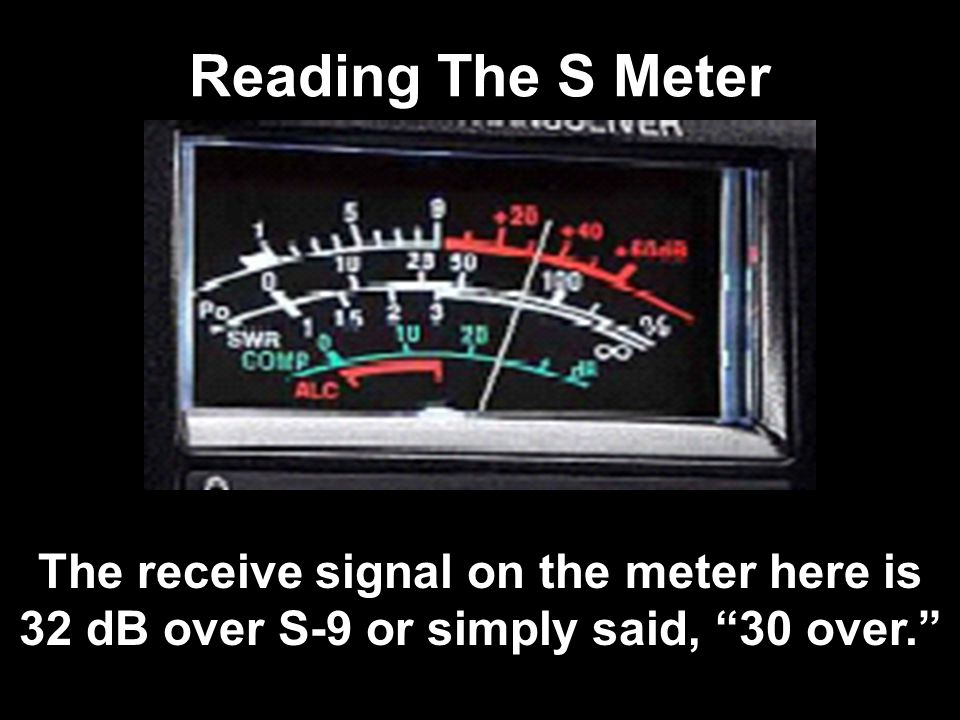 Reading The S Meter The receive signal on the meter here is 32 dB over S-9 or simply said, 30 over.