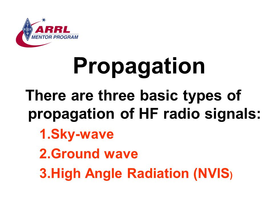 Propagation Sky-wave Ground wave High Angle Radiation (NVIS)