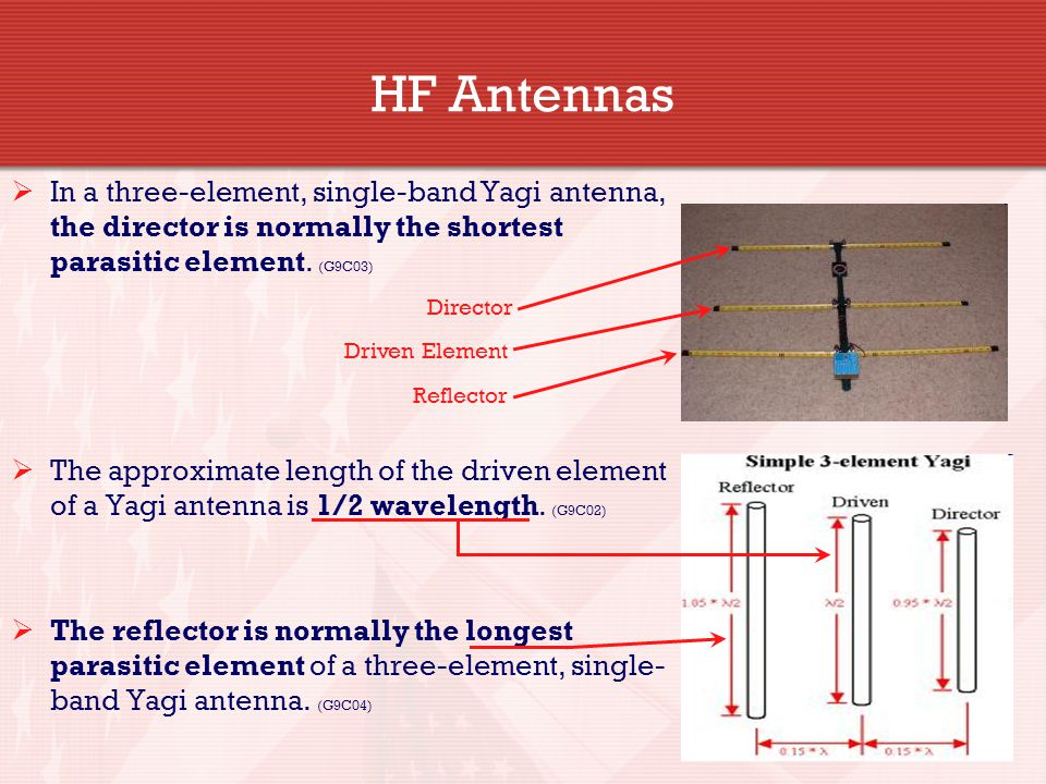 HF Antennas In a three-element, single-band Yagi antenna, the director is normally the shortest parasitic element. (G9C03)