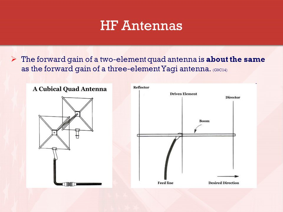 HF Antennas The forward gain of a two-element quad antenna is about the same as the forward gain of a three-element Yagi antenna.