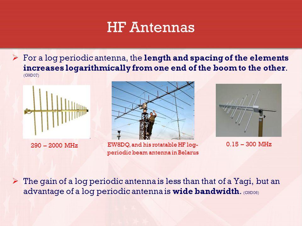 EW8DQ, and his rotatable HF log-periodic beam antenna in Belarus
