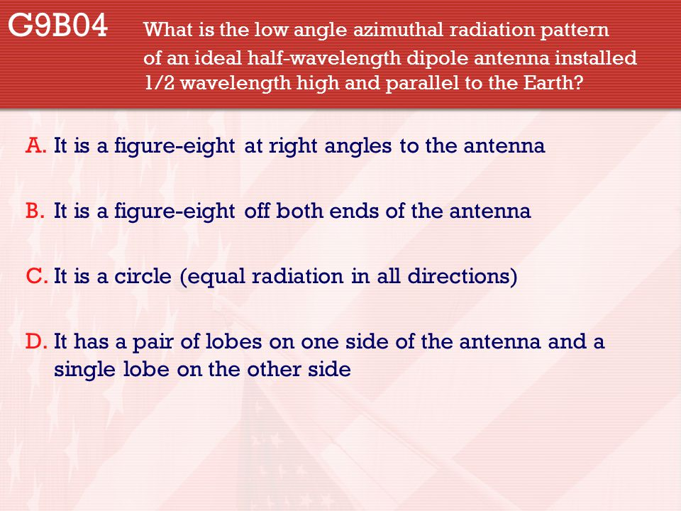 G9B04. What is the low angle azimuthal radiation pattern