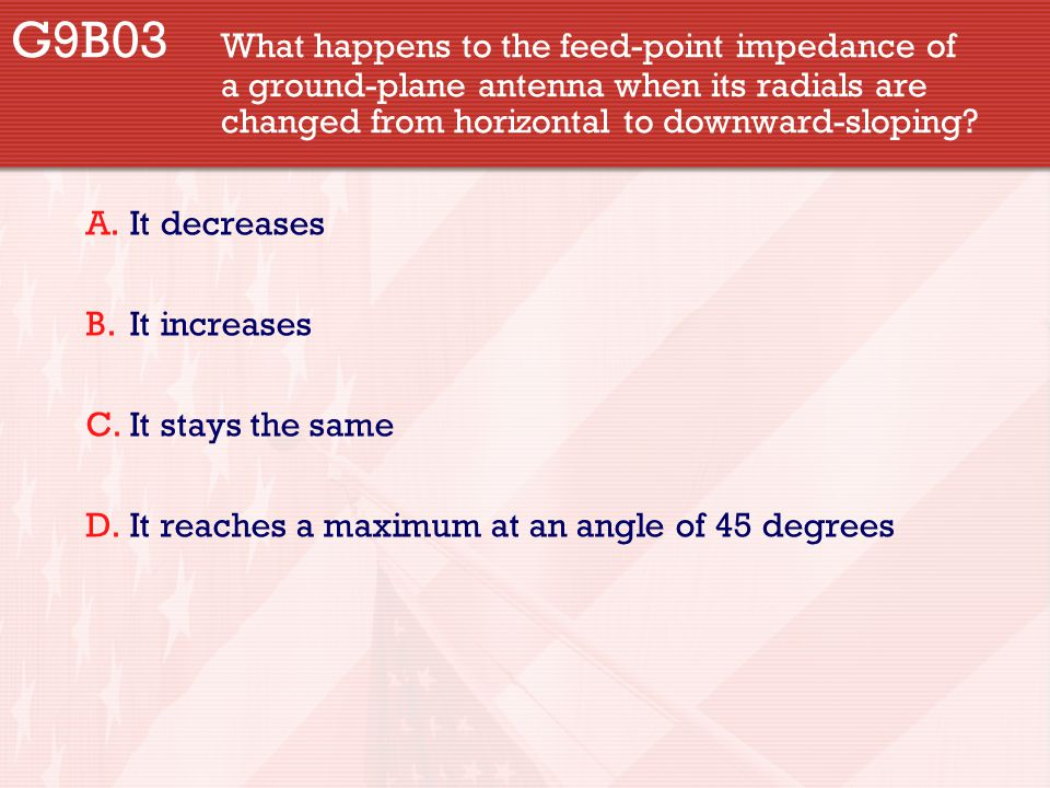 G9B03. What happens to the feed-point impedance of