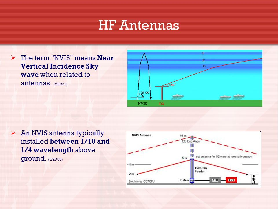 HF Antennas The term NVIS means Near Vertical Incidence Sky wave when related to antennas. (G9D01)